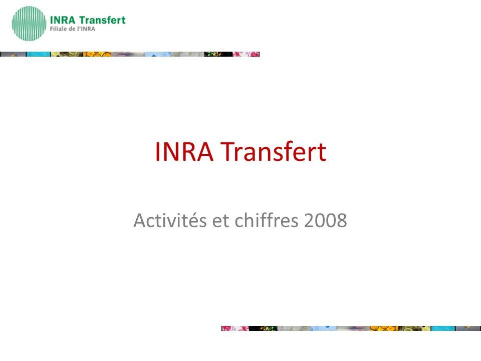 INRA Transfert Activités et chiffres 2008