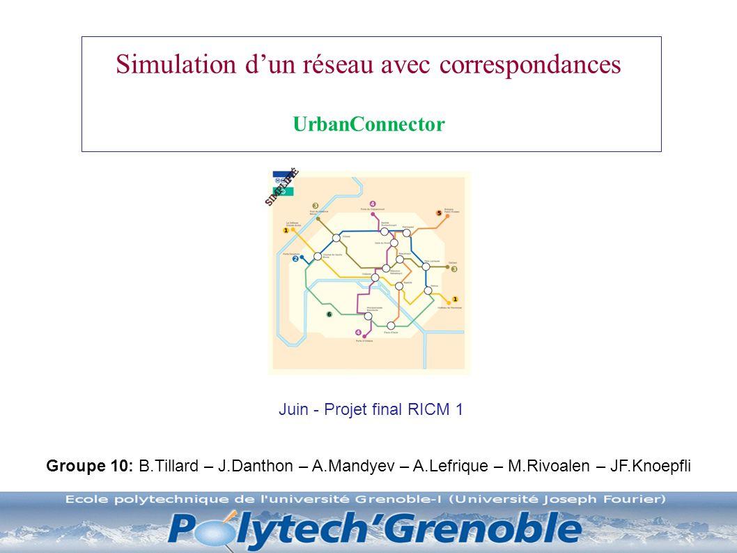 Juin - Projet final RICM 1 Groupe 10: B.Tillard – J.Danthon – A.Mandyev – A.Lefrique – M.Rivoalen – JF.Knoepfli Simulation dun réseau avec corresponda