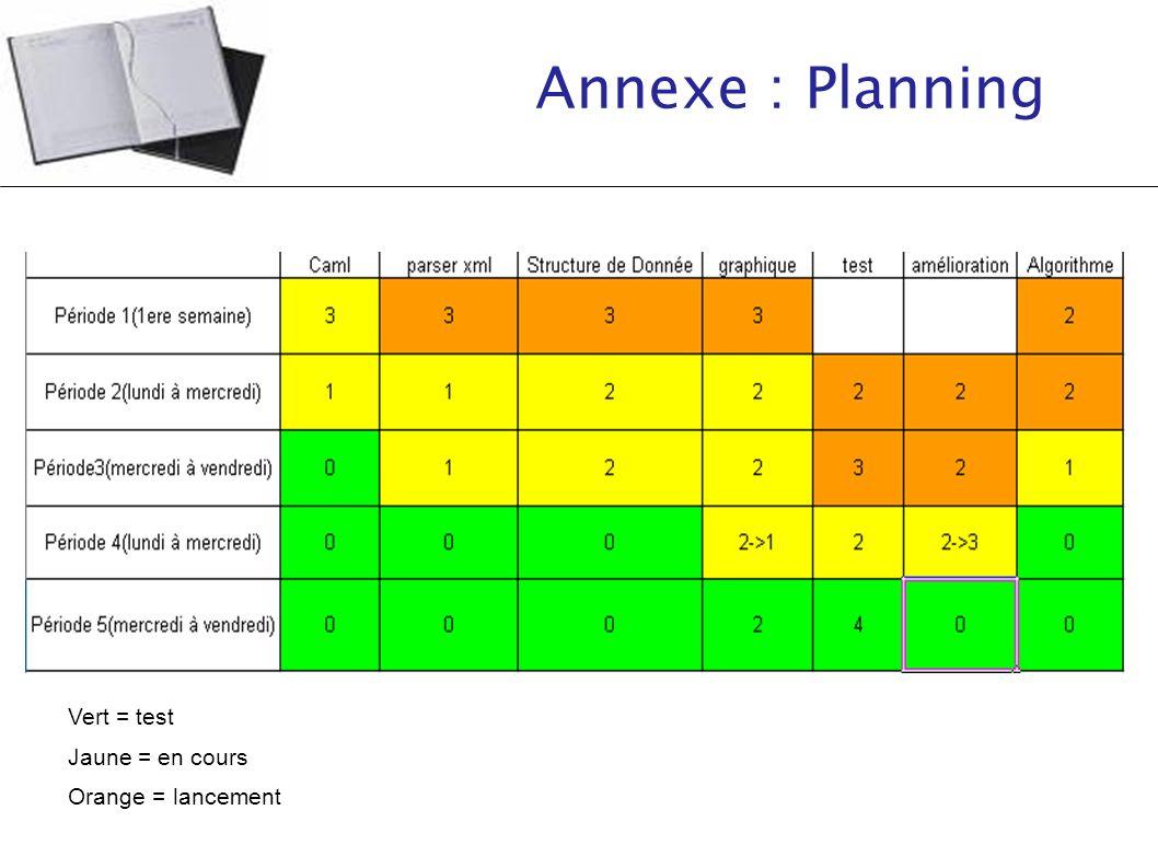 Annexe : Planning Vert = test Jaune = en cours Orange = lancement
