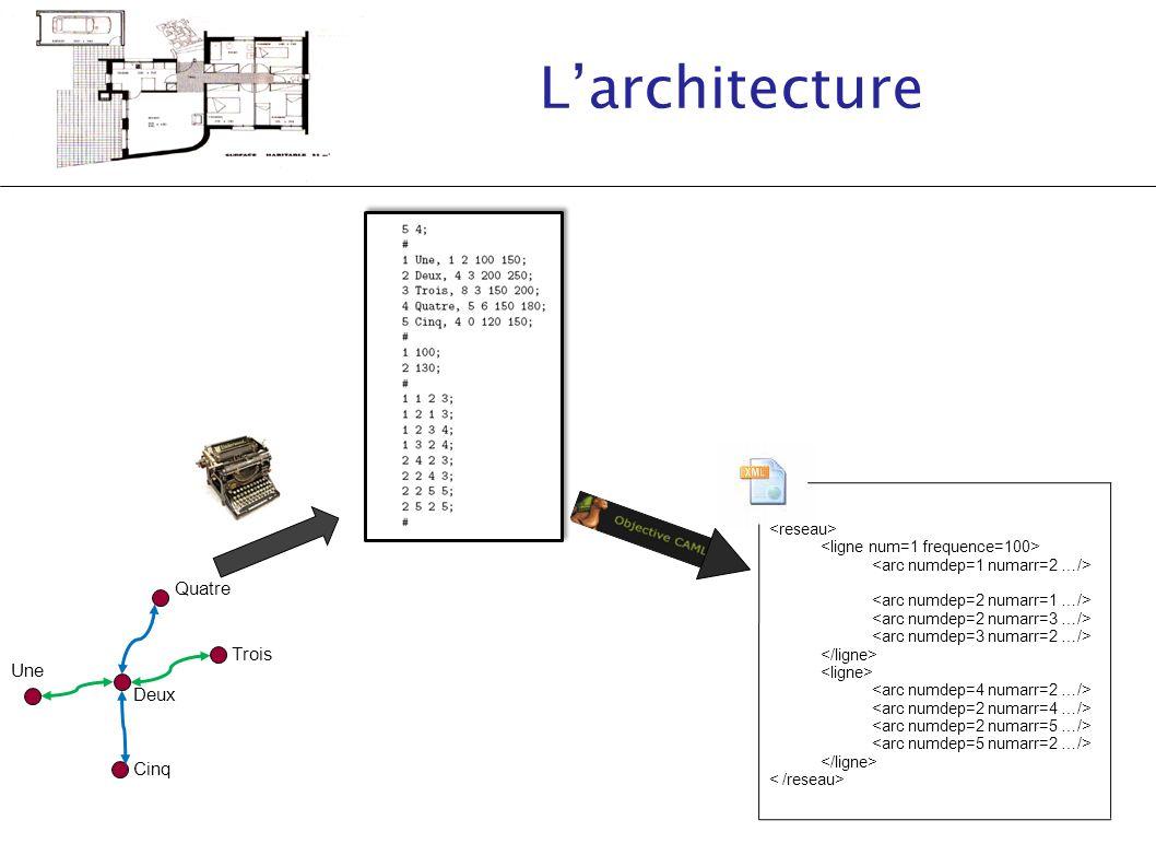 Larchitecture Une Deux Trois Cinq Quatre