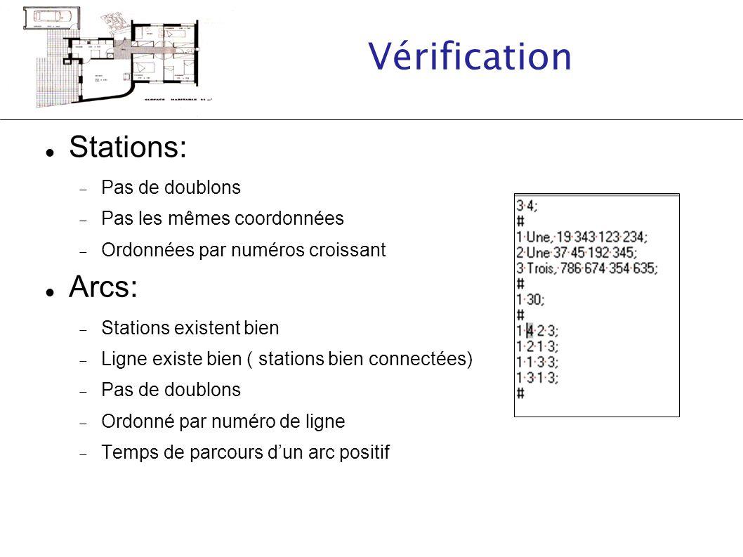 Stations: Pas de doublons Pas les mêmes coordonnées Ordonnées par numéros croissant Arcs: Stations existent bien Ligne existe bien ( stations bien con