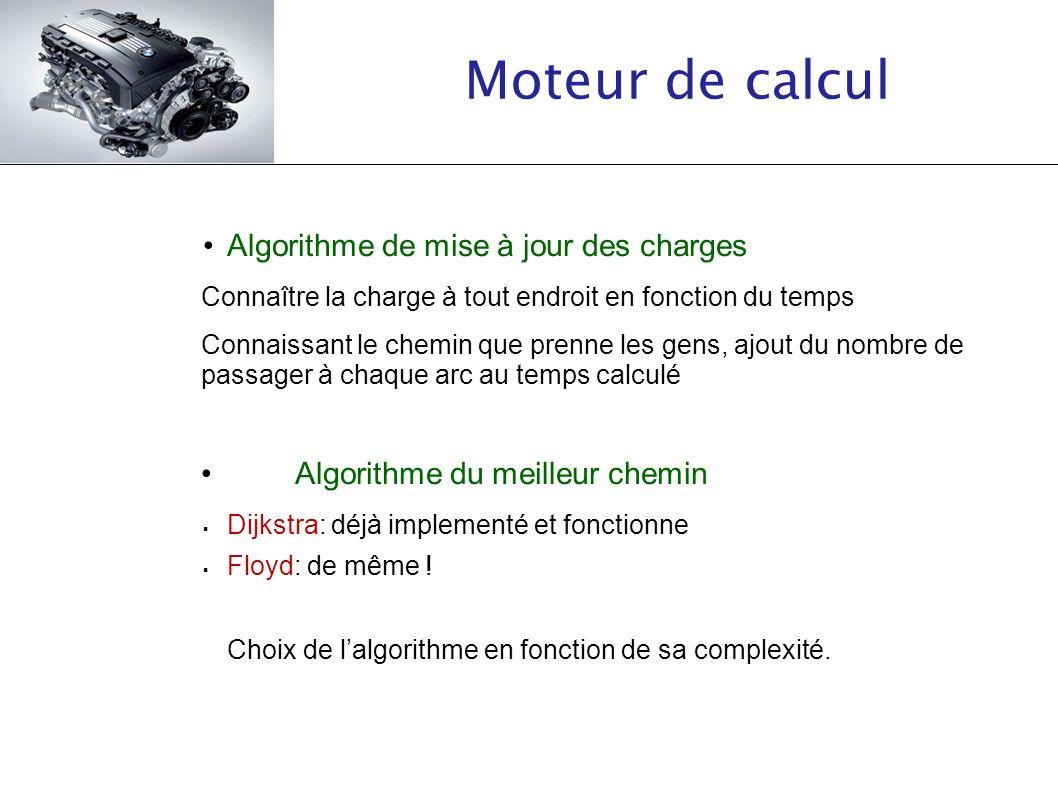 Moteur de calcul Algorithme de mise à jour des charges Connaître la charge à tout endroit en fonction du temps Connaissant le chemin que prenne les ge