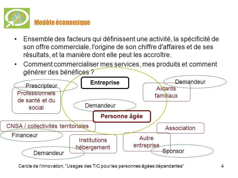Cercle de l innovation, Usages des TIC pour les personnes âgées dépendantes 4 Ensemble des facteurs qui définissent une activité, la spécificité de son offre commerciale, l origine de son chiffre d affaires et de ses résultats, et la manière dont elle peut les accroître.