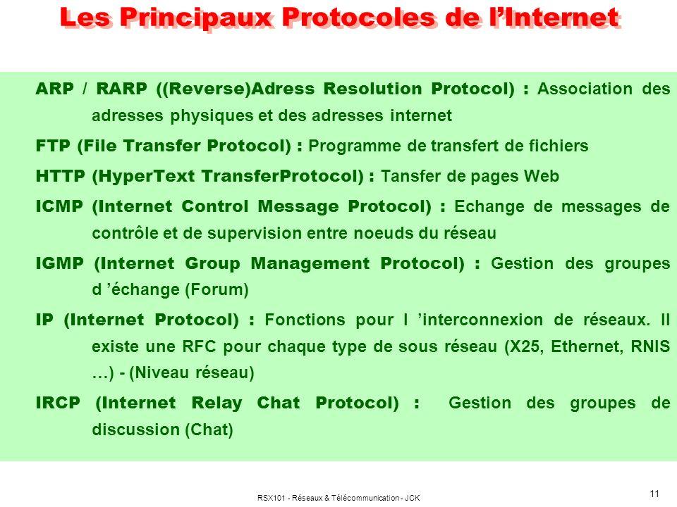 RSX101 - Réseaux & Télécommunication - JCK 11 Les Principaux Protocoles de lInternet ARP / RARP ((Reverse)Adress Resolution Protocol) : Association des adresses physiques et des adresses internet FTP (File Transfer Protocol) : Programme de transfert de fichiers HTTP (HyperText TransferProtocol) : Tansfer de pages Web ICMP (Internet Control Message Protocol) : Echange de messages de contrôle et de supervision entre noeuds du réseau IGMP (Internet Group Management Protocol) : Gestion des groupes d échange (Forum) IP (Internet Protocol) : Fonctions pour l interconnexion de réseaux.
