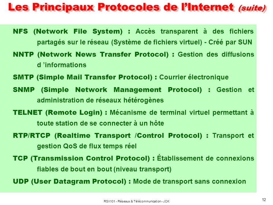 RSX101 - Réseaux & Télécommunication - JCK 12 NFS (Network File System) : Accès transparent à des fichiers partagés sur le réseau (Système de fichiers virtuel) - Créé par SUN NNTP (Network News Transfer Protocol) : Gestion des diffusions d informations SMTP (Simple Mail Transfer Protocol) : Courrier électronique SNMP (Simple Network Management Protocol) : Gestion et administration de réseaux hétérogènes TELNET (Remote Login) : Mécanisme de terminal virtuel permettant à toute station de se connecter à un hôte RTP/RTCP (Realtime Transport /Control Protocol) : Transport et gestion QoS de flux temps réel TCP (Transmission Control Protocol) : Établissement de connexions fiables de bout en bout (niveau transport) UDP (User Datagram Protocol) : Mode de transport sans connexion Les Principaux Protocoles de lInternet (suite)