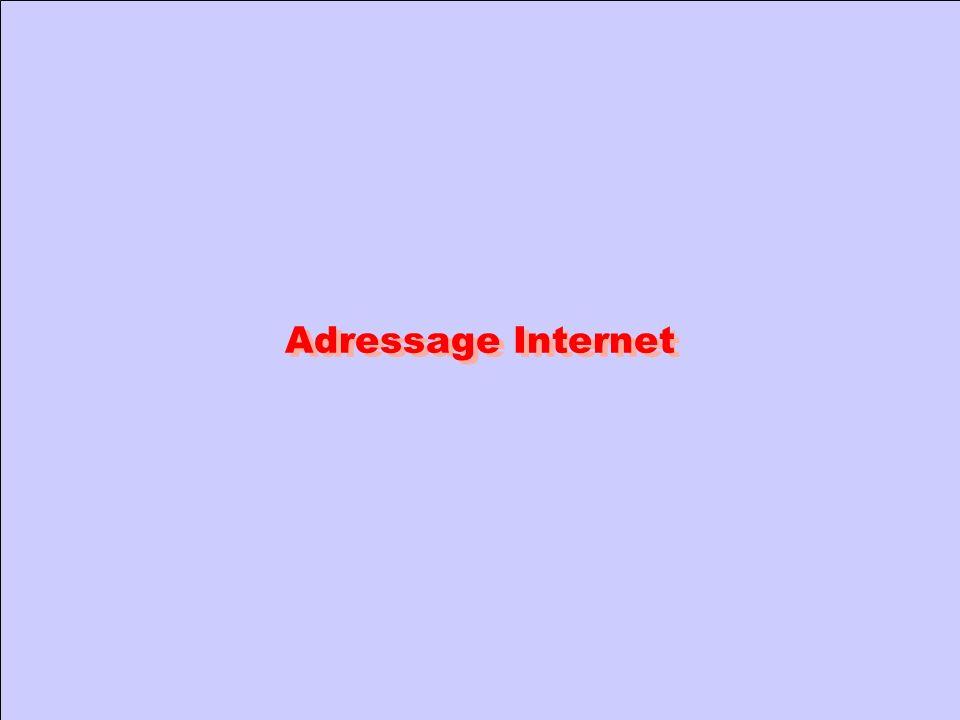 Adressage Internet