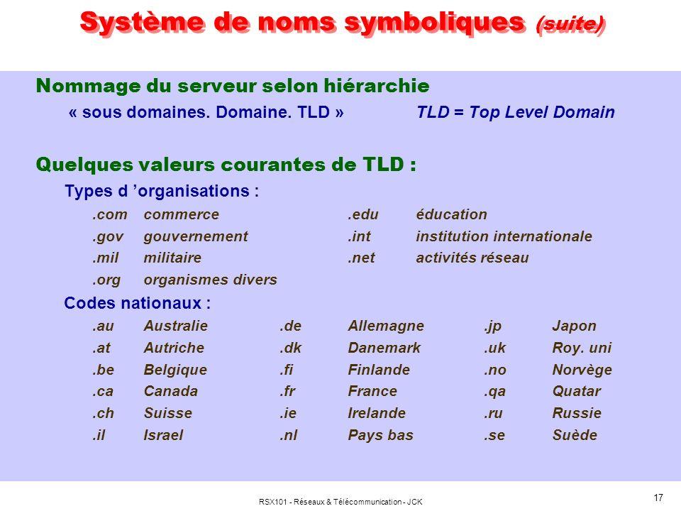 RSX101 - Réseaux & Télécommunication - JCK 17 Nommage du serveur selon hiérarchie « sous domaines. Domaine. TLD » TLD = Top Level Domain Quelques vale