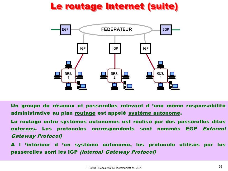 RSX101 - Réseaux & Télécommunication - JCK 26 Un groupe de réseaux et passerelles relevant d une même responsabilité administrative au plan routage est appelé système autonome.
