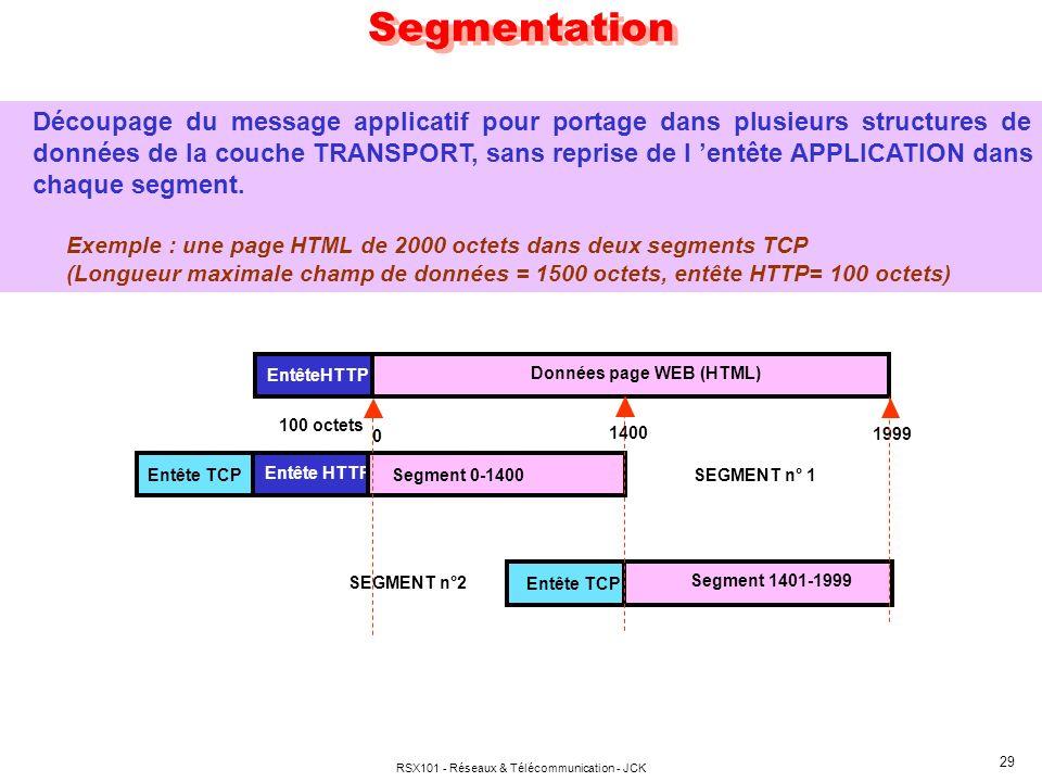 RSX101 - Réseaux & Télécommunication - JCK 29 Segmentation Découpage du message applicatif pour portage dans plusieurs structures de données de la couche TRANSPORT, sans reprise de l entête APPLICATION dans chaque segment.
