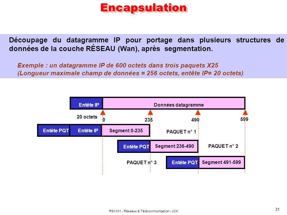 RSX101 - Réseaux & Télécommunication - JCK 31 Encapsulation Découpage du datagramme IP pour portage dans plusieurs structures de données de la couche RÉSEAU (Wan), après segmentation.