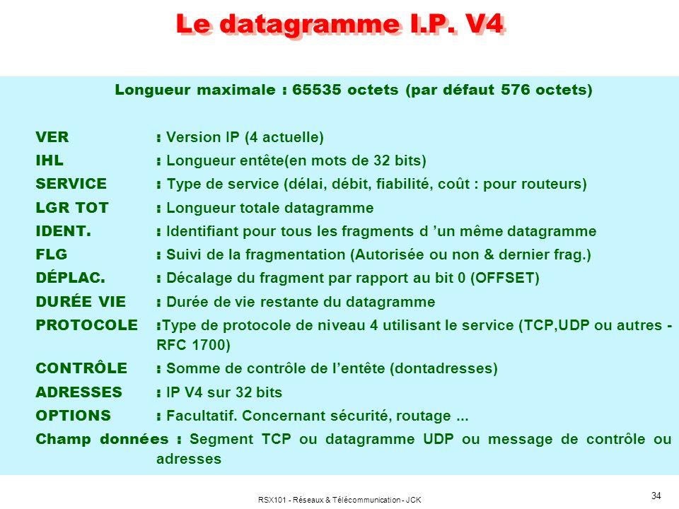 RSX101 - Réseaux & Télécommunication - JCK 34 Longueur maximale : 65535 octets (par défaut 576 octets) VER : Version IP (4 actuelle) IHL : Longueur entête(en mots de 32 bits) SERVICE: Type de service (délai, débit, fiabilité, coût : pour routeurs) LGR TOT : Longueur totale datagramme IDENT.