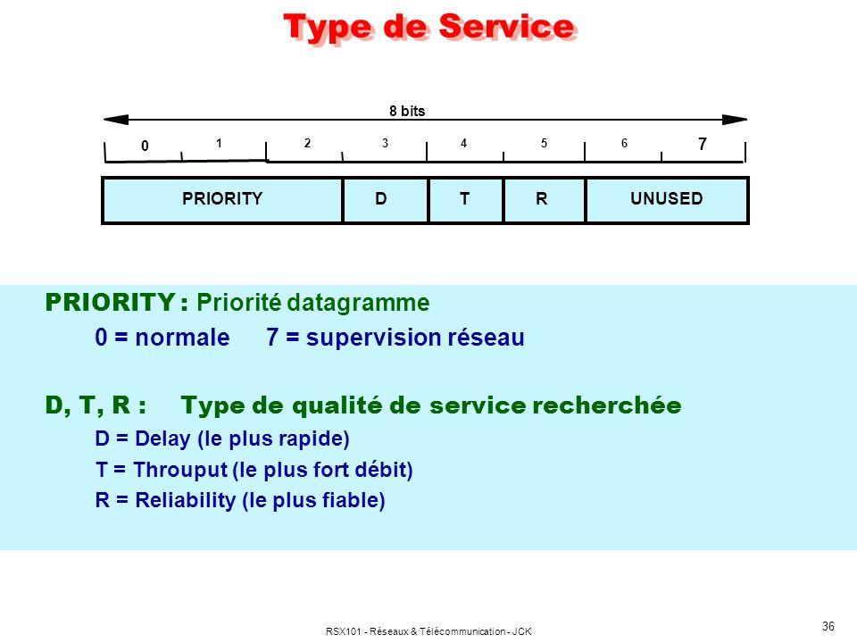 RSX101 - Réseaux & Télécommunication - JCK 36 Type de Service PRIORITY : Priorité datagramme 0 = normale7 = supervision réseau D, T, R :Type de qualité de service recherchée D = Delay (le plus rapide) T = Throuput (le plus fort débit) R = Reliability (le plus fiable) 8 bits 0 7 123456 PRIORITYDTRUNUSED