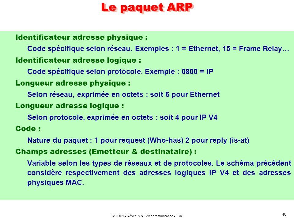 RSX101 - Réseaux & Télécommunication - JCK 48 Le paquet ARP Identificateur adresse physique : Code spécifique selon réseau. Exemples : 1 = Ethernet, 1