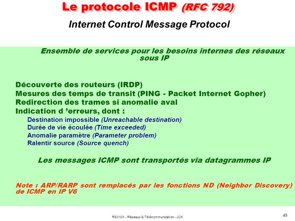 RSX101 - Réseaux & Télécommunication - JCK 49 Le protocole ICMP (RFC 792) Ensemble de services pour les besoins internes des réseaux sous IP Découverte des routeurs (IRDP) Mesures des temps de transit (PING - Packet Internet Gopher) Redirection des trames si anomalie aval Indication d erreurs, dont : Destination impossible (Unreachable destination) Durée de vie écoulée (Time exceeded) Anomalie paramètre (Parameter problem) Ralentir source (Source quench) Les messages ICMP sont transportés via datagrammes IP Note : ARP/RARP sont remplacés par les fonctions ND (Neighbor Discovery) de ICMP en IP V6 Internet Control Message Protocol
