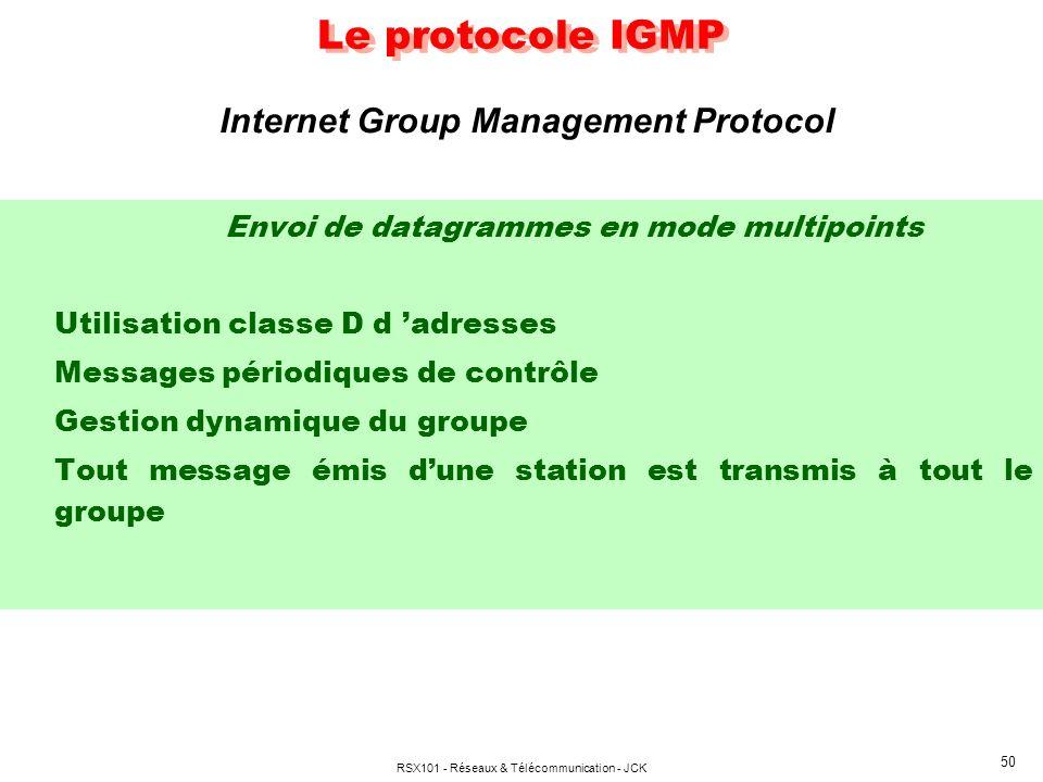 RSX101 - Réseaux & Télécommunication - JCK 50 Le protocole IGMP Envoi de datagrammes en mode multipoints Utilisation classe D d adresses Messages périodiques de contrôle Gestion dynamique du groupe Tout message émis dune station est transmis à tout le groupe Internet Group Management Protocol