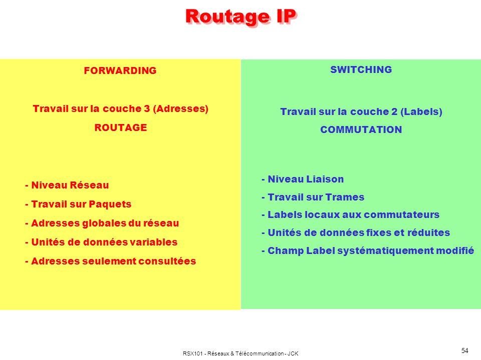 RSX101 - Réseaux & Télécommunication - JCK 54 FORWARDING Travail sur la couche 3 (Adresses) ROUTAGE - Niveau Réseau - Travail sur Paquets - Adresses globales du réseau - Unités de données variables - Adresses seulement consultées SWITCHING Travail sur la couche 2 (Labels) COMMUTATION - Niveau Liaison - Travail sur Trames - Labels locaux aux commutateurs - Unités de données fixes et réduites - Champ Label systématiquement modifié Routage IP