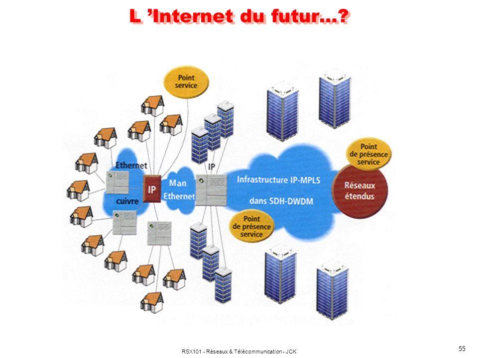 RSX101 - Réseaux & Télécommunication - JCK 55 L Internet du futur…?
