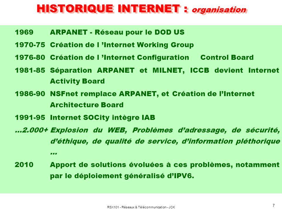 RSX101 - Réseaux & Télécommunication - JCK 7 HISTORIQUE INTERNET : organisation 1969ARPANET - Réseau pour le DOD US 1970-75Création de l Internet Working Group 1976-80Création de l Internet ConfigurationControl Board 1981-85Séparation ARPANET et MILNET, ICCB devient Internet Activity Board 1986-90NSFnet remplace ARPANET, etCréation de lInternet Architecture Board 1991-95Internet SOCity intègre IAB …2.000+ Explosion du WEB, Problèmes dadressage, de sécurité, déthique, de qualité de service, dinformation pléthorique … 2010Apport de solutions évoluées à ces problèmes, notamment par le déploiement généralisé dIPV6.