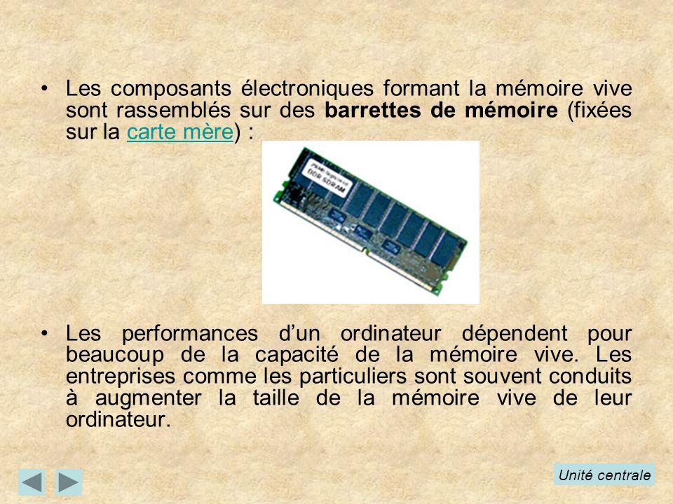 Les composants électroniques formant la mémoire vive sont rassemblés sur des barrettes de mémoire (fixées sur la carte mère) :carte mère Les performances dun ordinateur dépendent pour beaucoup de la capacité de la mémoire vive.