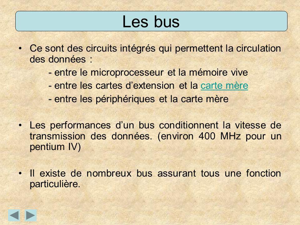 Les bus Ce sont des circuits intégrés qui permettent la circulation des données : - entre le microprocesseur et la mémoire vive - entre les cartes dextension et la carte mèrecarte mère - entre les périphériques et la carte mère Les performances dun bus conditionnent la vitesse de transmission des données.