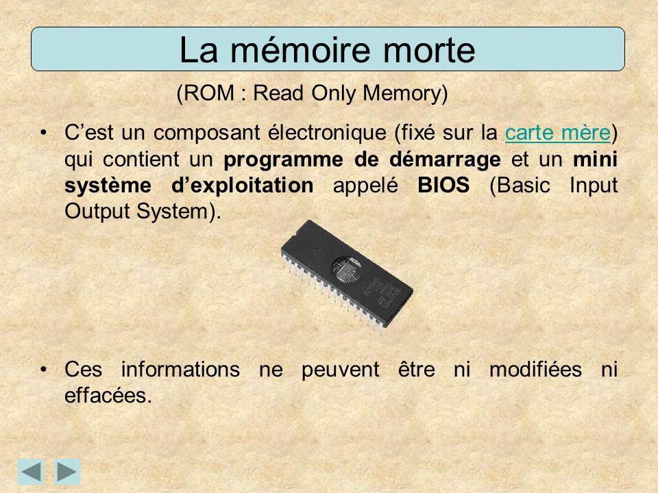 La mémoire morte Cest un composant électronique (fixé sur la carte mère) qui contient un programme de démarrage et un mini système dexploitation appelé BIOS (Basic Input Output System).carte mère Ces informations ne peuvent être ni modifiées ni effacées.