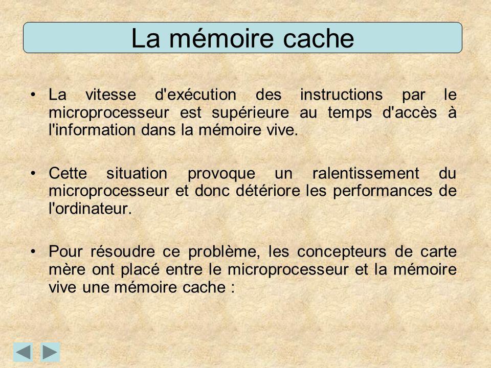 La mémoire cache La vitesse d'exécution des instructions par le microprocesseur est supérieure au temps d'accès à l'information dans la mémoire vive.