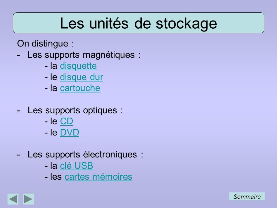 Les unités de stockage On distingue : -Les supports magnétiques : - la disquettedisquette - le disque durdisque dur - la cartouchecartouche - Les supports optiques : - le CDCD - le DVDDVD - Les supports électroniques : - la clé USBclé USB - les cartes mémoirescartes mémoires Sommaire