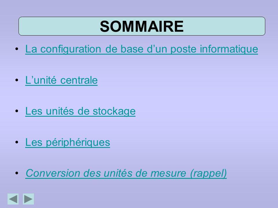SOMMAIRE La configuration de base dun poste informatiqueLa configuration de base dun poste informatique Lunité centraleLunité centrale Les unités de s