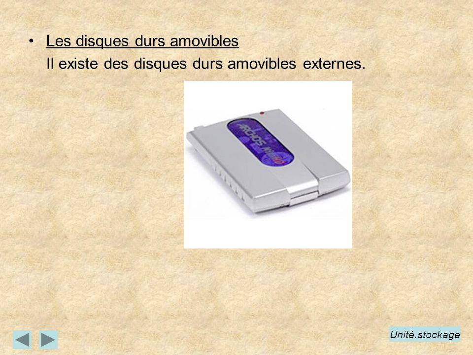 Les disques durs amovibles Il existe des disques durs amovibles externes. Unité.stockage