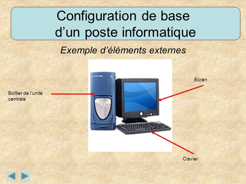 Configuration de base dun poste informatique Exemple déléments externes Boîtier de lunité centrale Ecran Clavier