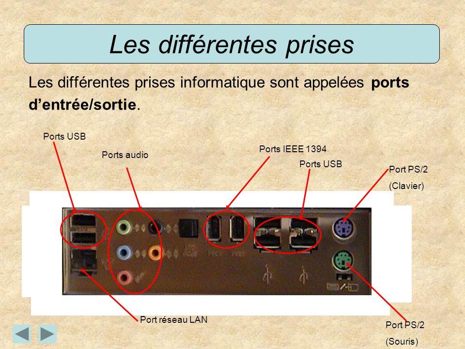 Les différentes prises Les différentes prises informatique sont appelées ports dentrée/sortie. Port PS/2 (Clavier) Port PS/2 (Souris) Ports audio Port