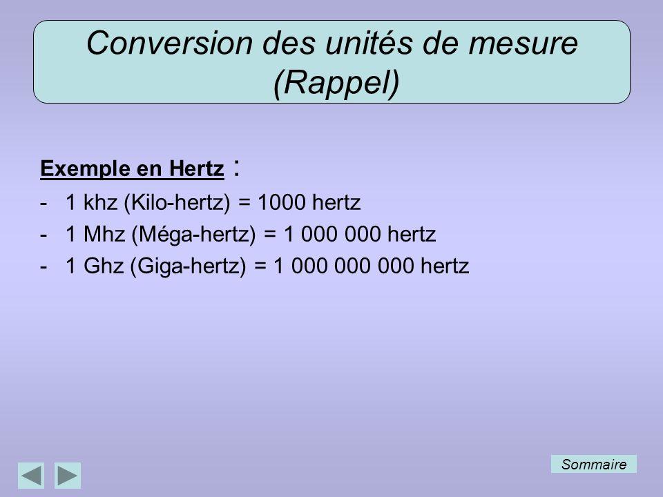 Exemple en Hertz : -1 khz (Kilo-hertz) = 1000 hertz -1 Mhz (Méga-hertz) = 1 000 000 hertz -1 Ghz (Giga-hertz) = 1 000 000 000 hertz Conversion des unités de mesure (Rappel) Sommaire