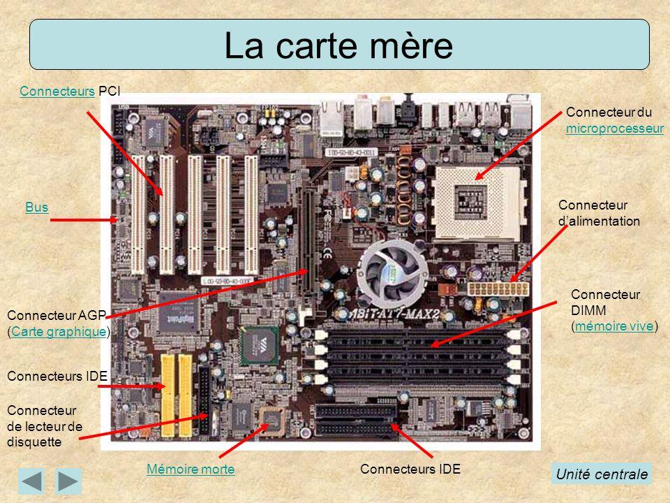 La carte mère Connecteur du microprocesseur microprocesseur Connecteur DIMM (mémoire vive)mémoire vive ConnecteursConnecteurs PCI Mémoire morte Connecteur AGP (Carte graphique)Carte graphique Unité centrale Connecteurs IDE Connecteur de lecteur de disquette Connecteur dalimentation Bus