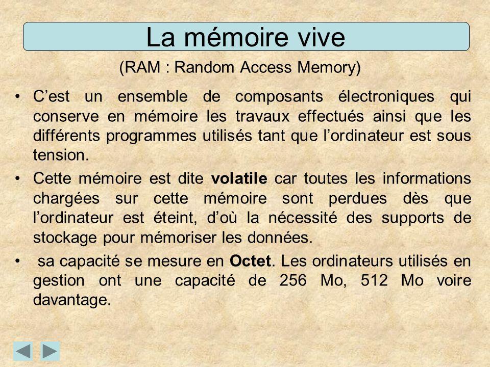 La mémoire vive Cest un ensemble de composants électroniques qui conserve en mémoire les travaux effectués ainsi que les différents programmes utilisés tant que lordinateur est sous tension.