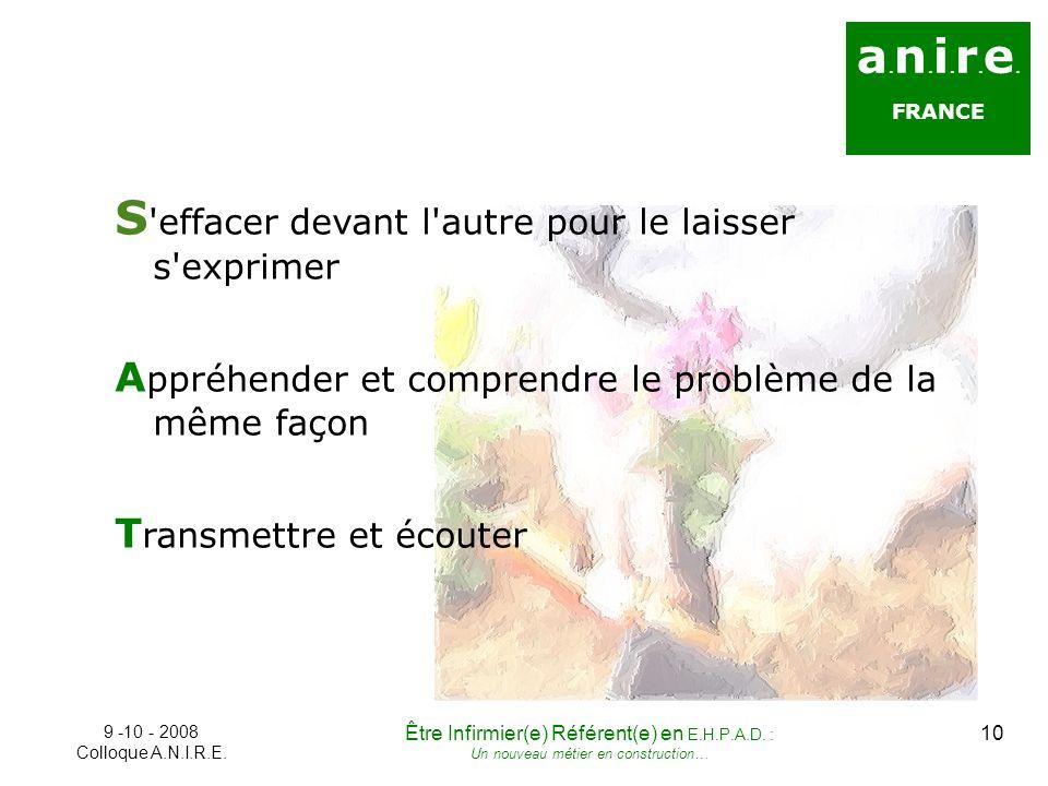 a. n. i. r. e. FRANCE S 'effacer devant l'autre pour le laisser s'exprimer A ppréhender et comprendre le problème de la même façon T ransmettre et éco