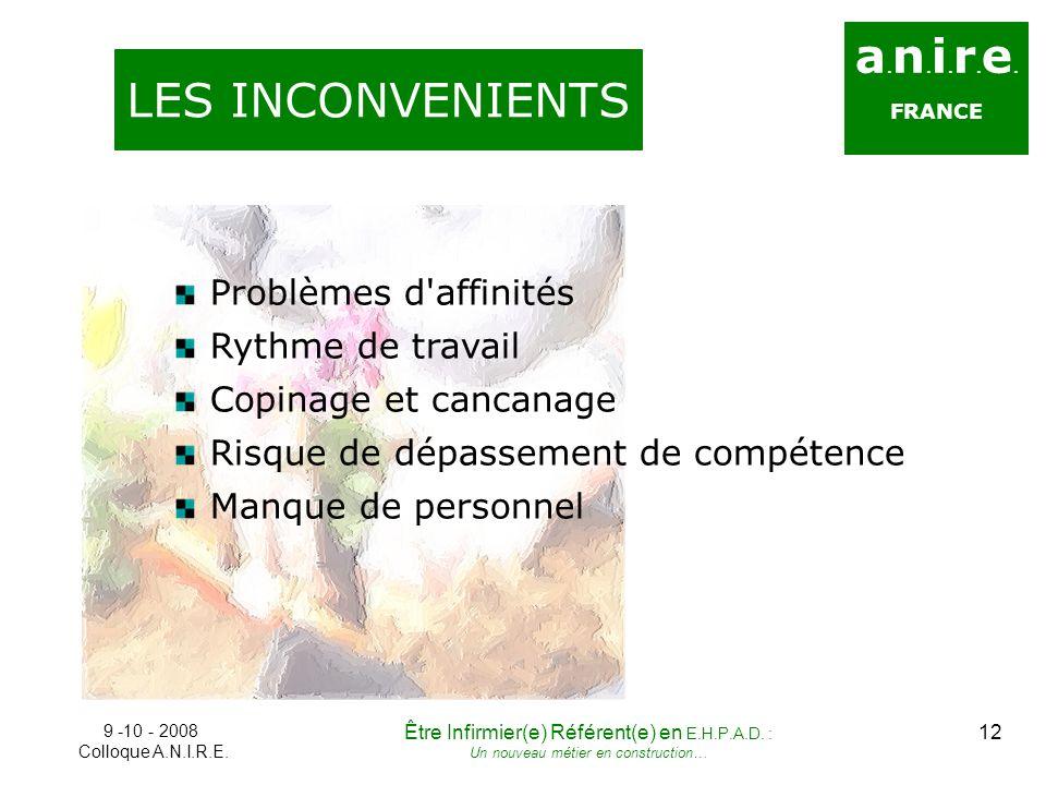 a. n. i. r. e. FRANCE LES INCONVENIENTS Problèmes d'affinités Rythme de travail Copinage et cancanage Risque de dépassement de compétence Manque de pe