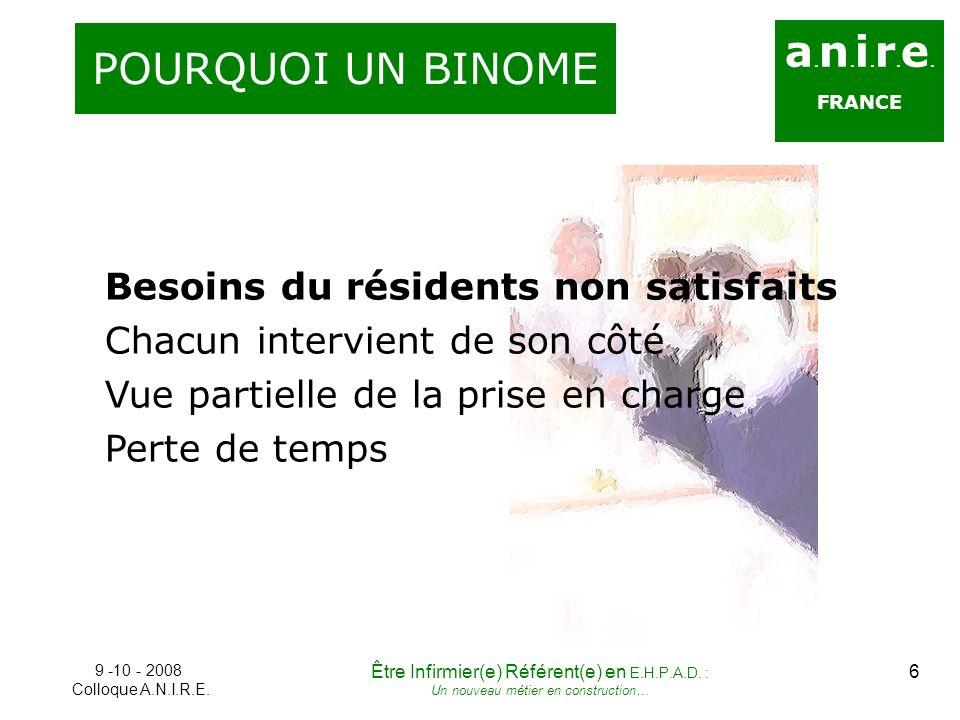 a. n. i. r. e. FRANCE POURQUOI UN BINOME Besoins du résidents non satisfaits Chacun intervient de son côté Vue partielle de la prise en charge Perte d