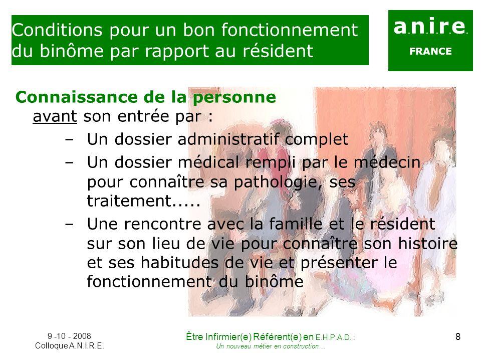 a. n. i. r. e. FRANCE Conditions pour un bon fonctionnement du binôme par rapport au résident Connaissance de la personne avant son entrée par : –Un d