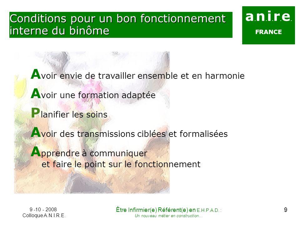 a. n. i. r. e. FRANCE Conditions pour un bon fonctionnement interne du binôme A voir envie de travailler ensemble et en harmonie A voir une formation