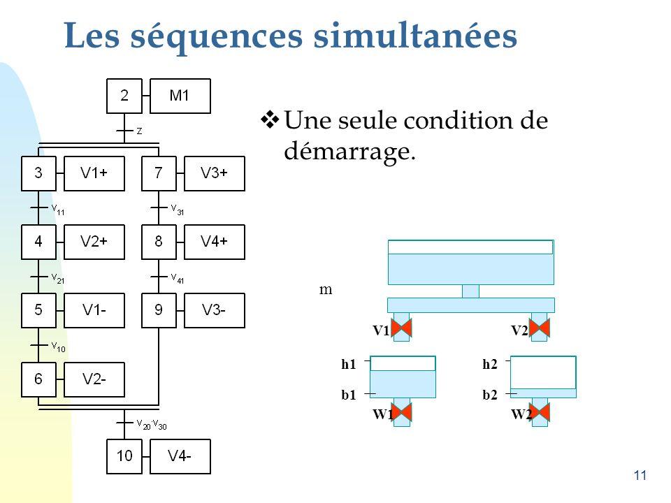 10 La reprise de séquence Variante dun « aiguillage » v 40.X et v 40.Y sont mutuellement exclusifs.