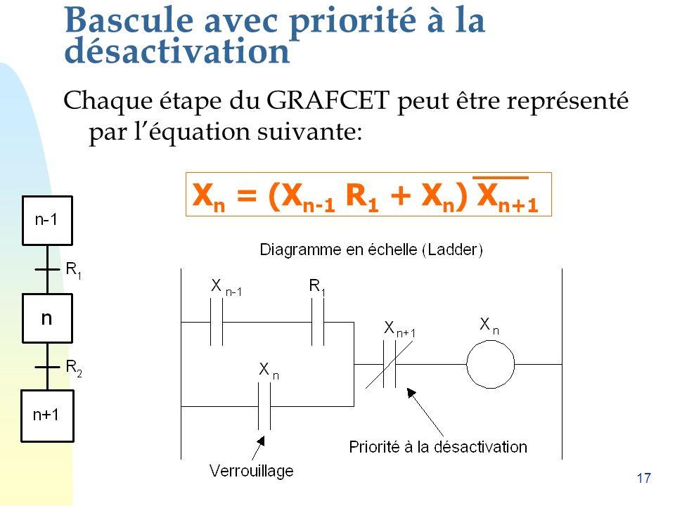 16 Conversion du GRAFCET au LADDER La mise en équation sera introduite avec la séquence suivante: