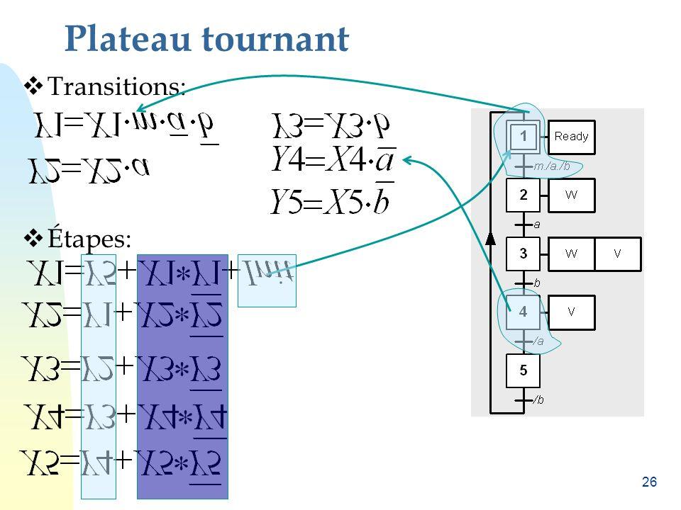 25 Plateau tournant GRAFCET niveau PC :