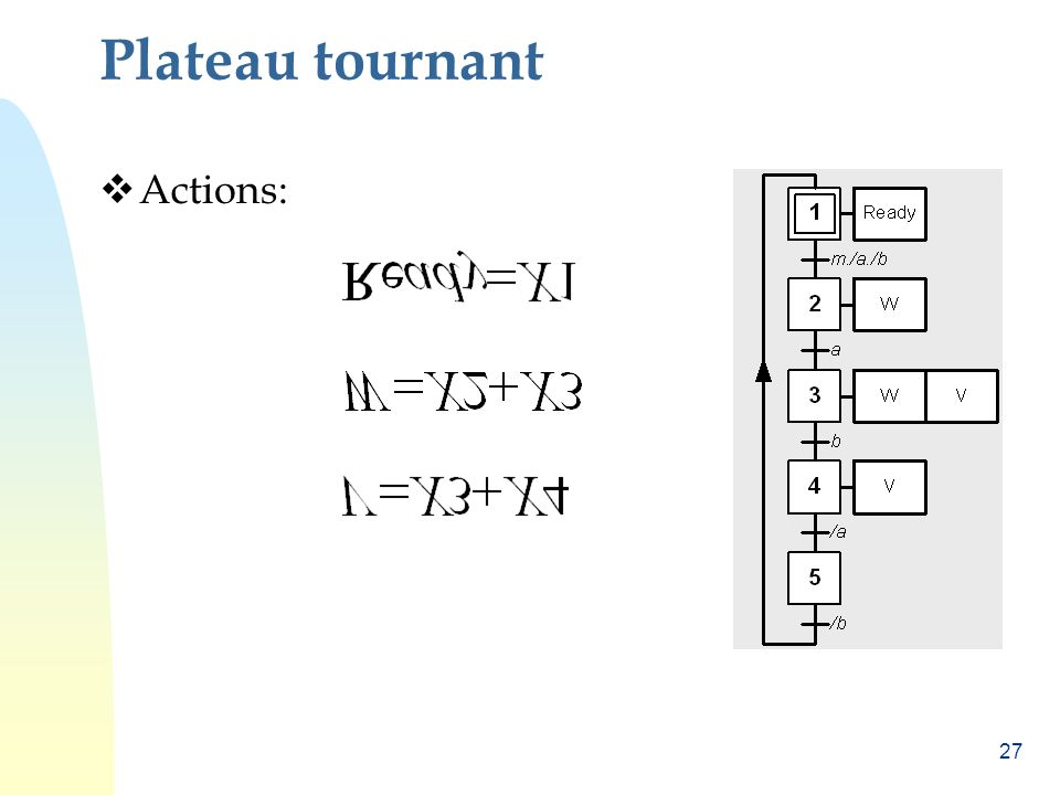 26 Plateau tournant Transitions: Étapes: