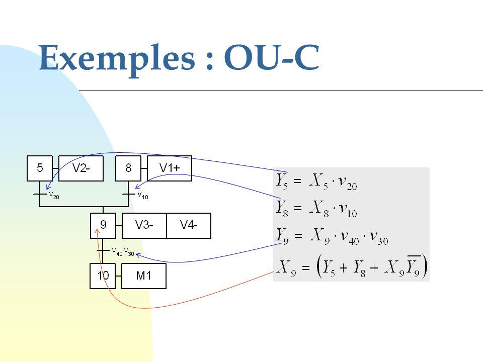 Exemples : OU-D