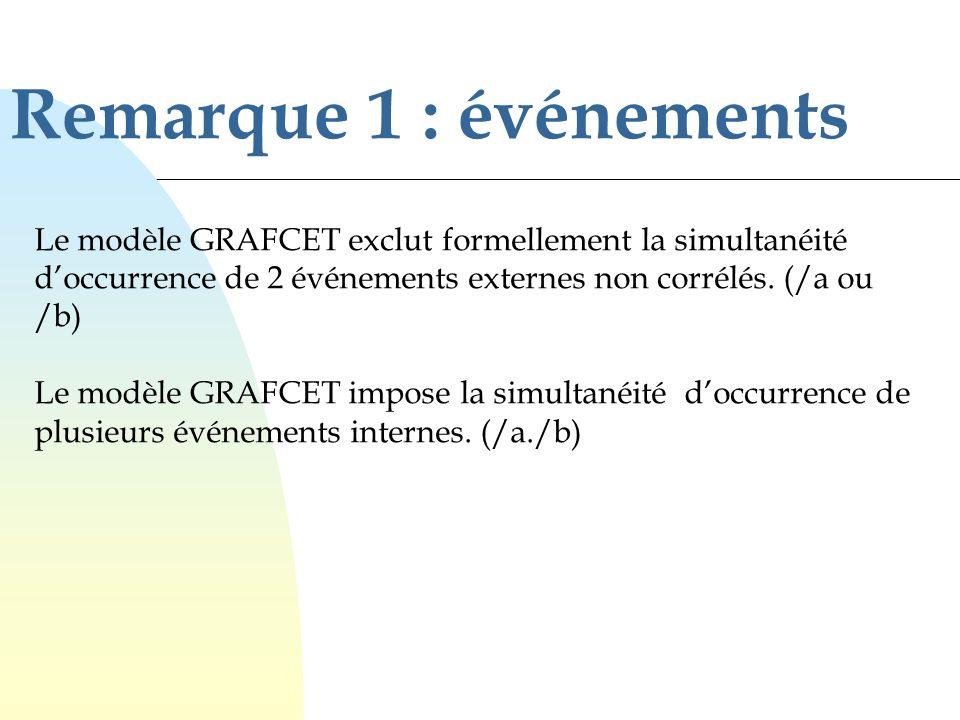 Remarque 1 : événements Le modèle GRAFCET exclut formellement la simultanéité doccurrence de 2 événements externes non corrélés.