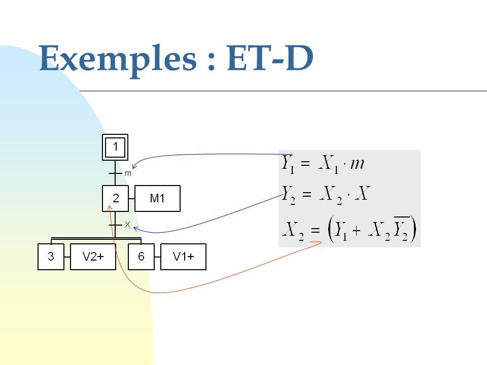Exemples : OU-C