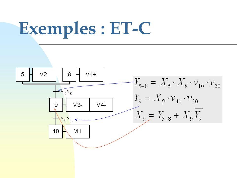 Exemples : ET-D