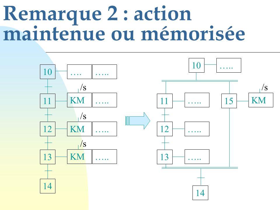 Remarque 2 : action maintenue ou mémorisée 10 11 12 13 14 ….…..