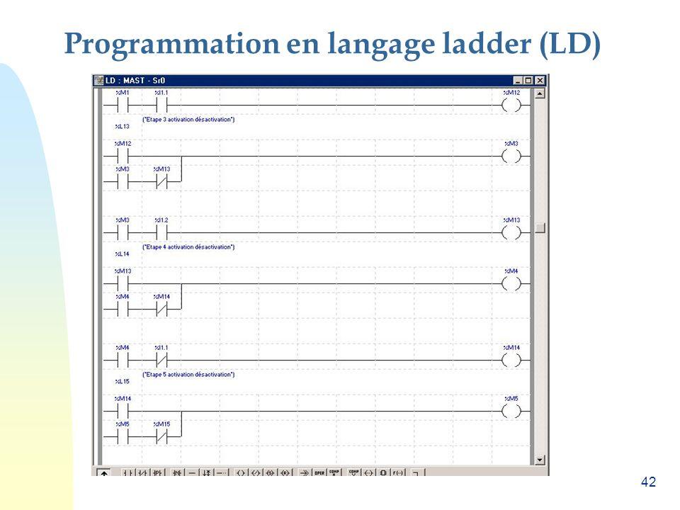 41 Programmation en langage ladder (LD)
