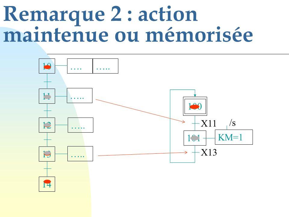 Remarque 2 : action maintenue ou mémorisée 10 11 12 13 14 ….….. KM=1 /s KM = 0 /s ….. 100 101 KM=1 /s X11 X13 10 11 12 13 14 ….…..